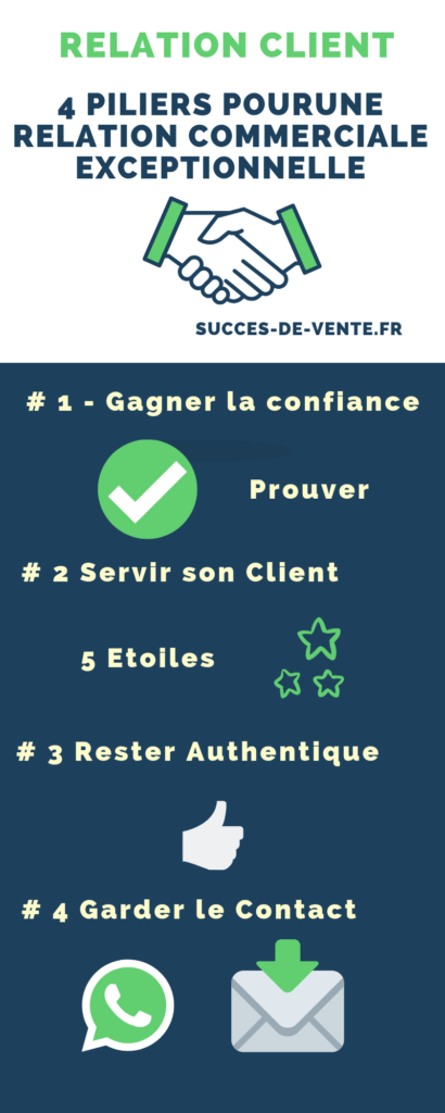 relation client piliers