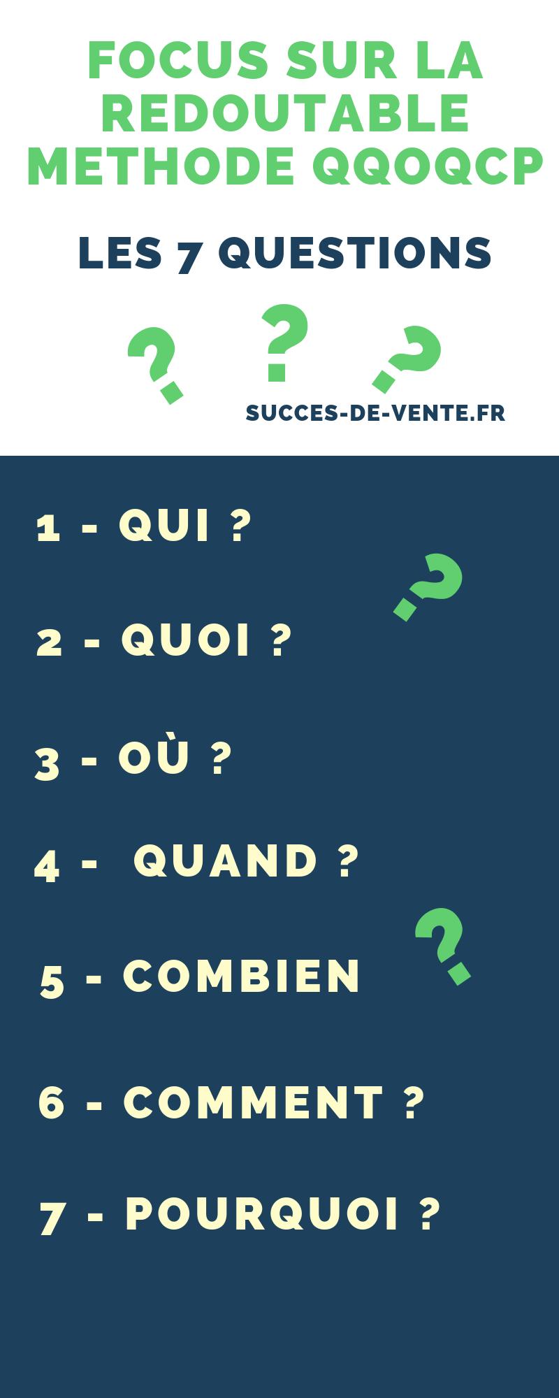 définition qqoqcp